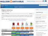 Anteprima www.miglioriantivirus.it